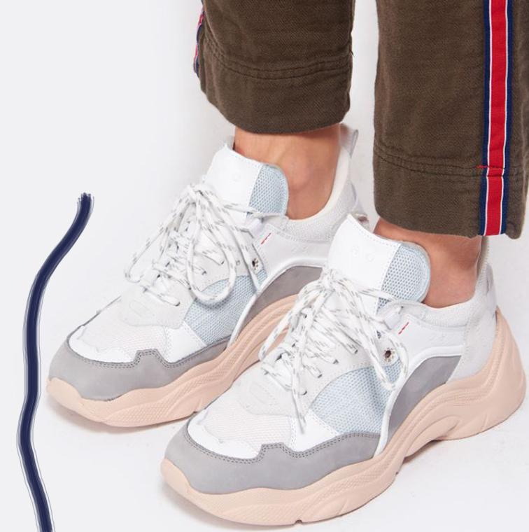 Chunky shoe, sneakers grosses semelles