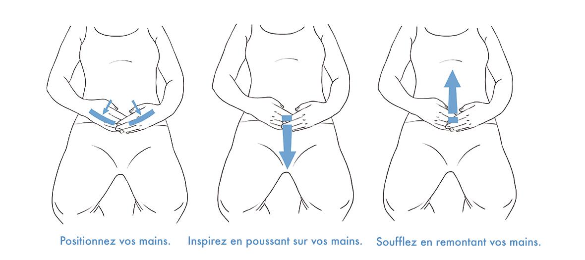 Les zones à masser et comment faire l'auto-massage contre les regles douloureuses